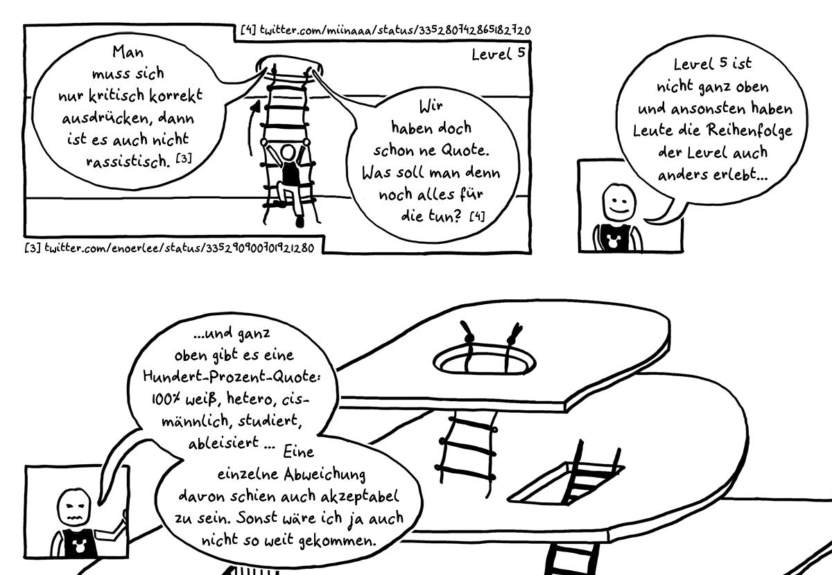 Extract from Germann minicomics 19 'Die Hundert Prozent Quote'