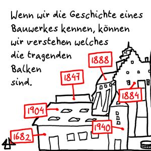 Strichzeichnung: In einer Burg wurden mit roten Linien Balken, Räume und Verbindungsgänge eingezeichnet. Außerdem beschreiben Jahreszahlen Eckdaten der deutschen Kolonialgeschichte: 1682, 1847, 1884, 1888, 1904, 1940.