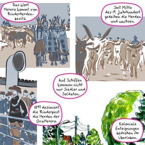 Ausschnitt aus dem Comic Herero Ecke Waterbergstraße und Link zu Comic mit vollständiger Texttranskription. Im abgebildeten Ausschnitt ist eine Gruppe Mädchen der OvaHerero Ende des 19. Jahrhunderts abgebildet. Koloniale Soldaten stehen zu gleicher Zeit auf einem Schiff. Angeschnitten sind die Einfamilienhäuser in der heutigen Hererostraße in München.