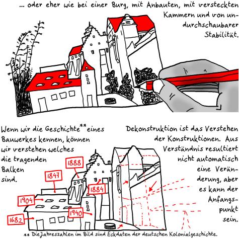 Ausschnitt aus dem Comic Burggeschichte und Link zu Comic mit vollständiger Texttranskription. Der Text und die zwei Zeichnungen von Burgen werden im folgenden Zitat genau Beschrieben