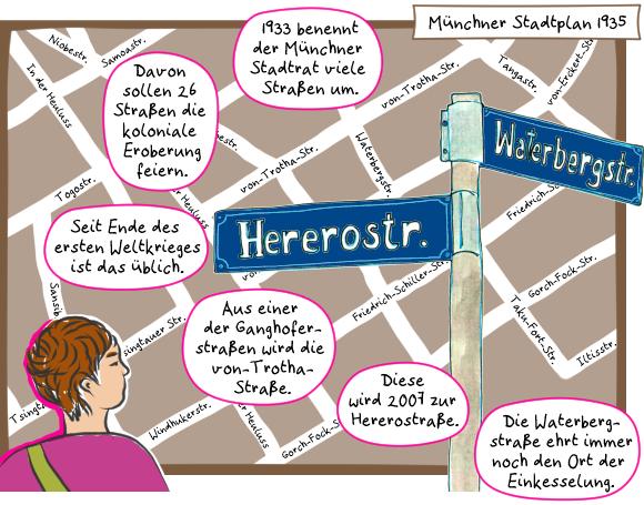 Digitale Zeichnung in Brauntönen mit dem Text: 1933 benennt der Münchner Stadtrat viele Straßen um. Davon sollen 26 Straßen die koloniale Eroberung feiern. Seit Ende des ersten Weltkrieges ist das üblich. Aus einer der Ganghoferstraßen wird die von-Trotha-Straße. Diese wird 2007 zur Hererostraße. Die Waterbergstraße ehrt immer noch den Ort der Einkesselung. Eine Abbildung des Münchner Stadtplans von 1935: die von-Trotha-Straße kreuzt die Waterbergstraße, diese die von-Erckert-Straße, diese die Tangastraße, die Gorch-Fock-Straße, die Niobestraße, die Taku-Fort-Straße, die Samoastraße, die Sansibarstraße, die Windhukerstraße, die Tsingtauer Straße, die Togostraße, die Iltisstraße und so weiter.